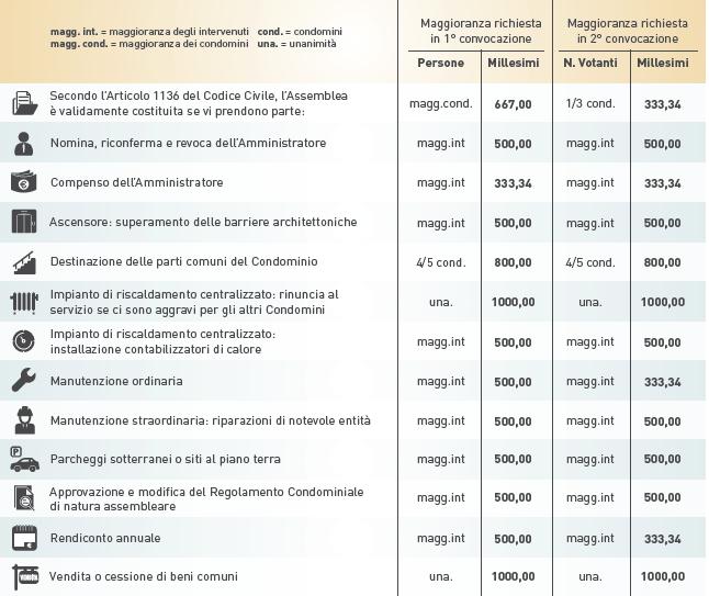 vendita outlet meglio vendite calde Benessere in Condominio Archivi - Pagina 4 di 4 - Italiana ...